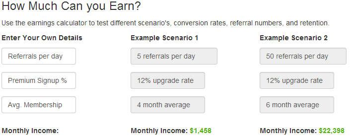 how much you can earn at wealthy affiliate