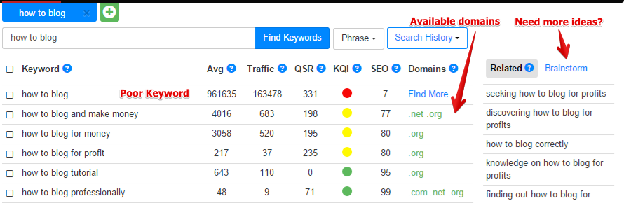 keyword search results on how to blog using Jaaxy tool