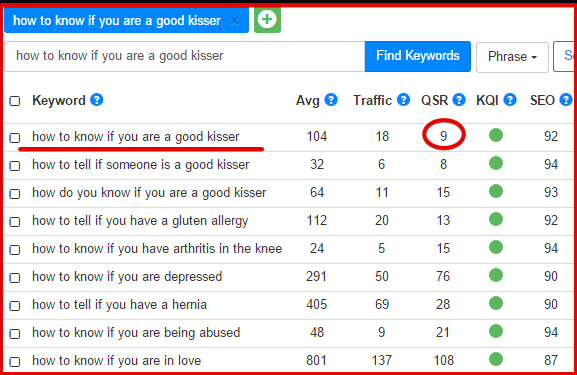 Jaaxy keyword search tool results for how to know you are a good kisser
