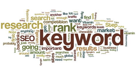 keyword research wordle